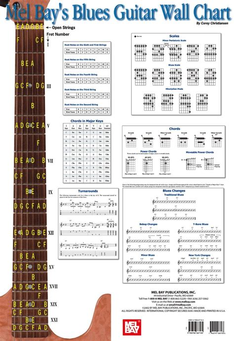 guitar chord chart the 25 best guitar chords ideas on learn