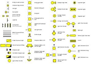 lighting symbols for floor plans design elements lighting