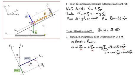 De Frottement Plan Incliné by Masse Ressort Sur Plan Inclin 233