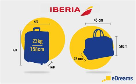 medidas maleta cabina medidas y tama 241 os de equipaje de mano y facturado seg 250 n