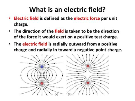 what is the electric field strength inside the capacitor if the spacing between the plates is 1 00mm what is the electric field strength inside the capacitor if the spacing between the plates is 1