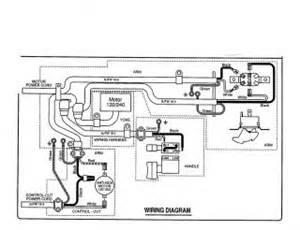 delta drill press wiring diagram delta get free image about wiring diagram