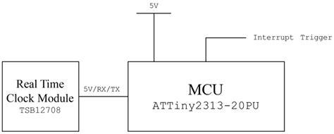 diagram worksheet wiring diagrams wiring diagram