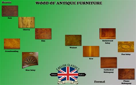 Furniture Wood Types by Wood Of Antique Furniture Infographic