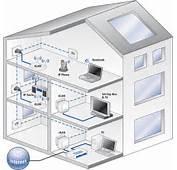 Garanti 3 Ans Le Devolo DLAN 200 AV Wireless G Est Disponible En Kit