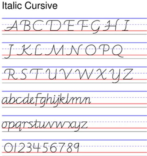 free printable italic handwriting worksheets why writing by hand could change your life bloomz blog