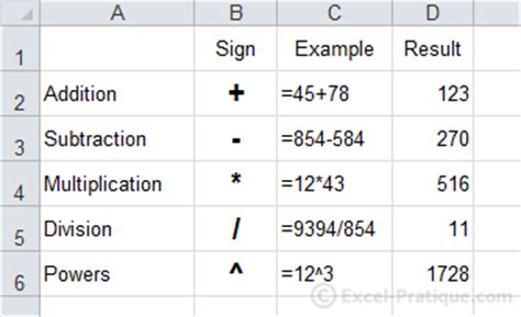 excel course: formula calculations and functions