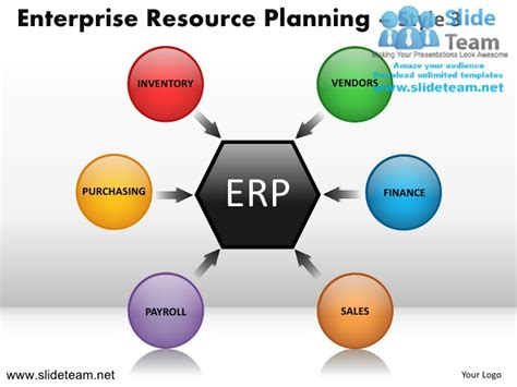 Erp Inventory Vendors Financeenterprise Resource Planning Powerpoint Inventory Powerpoint Presentation Template
