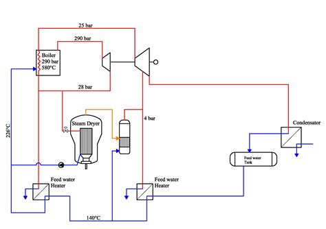 steam gas boiler electrical wiring diagram steam boiler