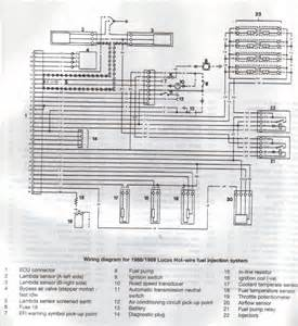 wiring diagram 3 9 fuel injection ecu range rover forum lr4x4 the land rover forum
