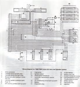 v8 efi wiring international forum lr4x4 the land rover forum