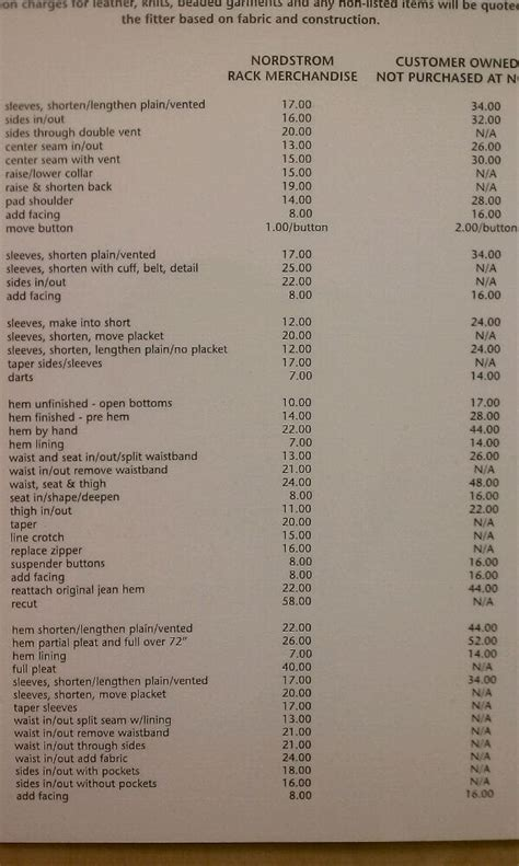 Nordstrom Rack Prices by Alterations Price List Yelp