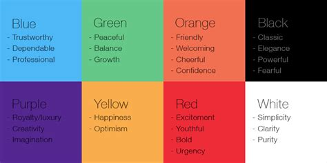 what is my color palette how to choose the color palette for your business