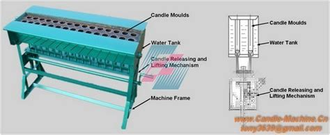 automatic tea light candles china manual candle machinery production line for tealight