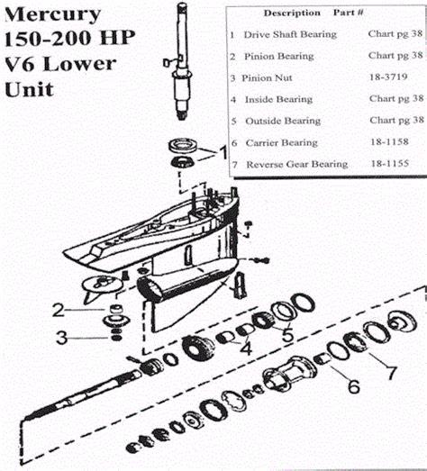 mercury outboard 150 200 hp v6 lower unit