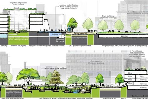 Landscape Architecture Thesis Projects Ced 2012 Mud Thesis Projects Brian Chambers Restructuring