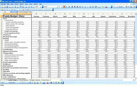 Capital Expenditure Template Capital Expenditure Template