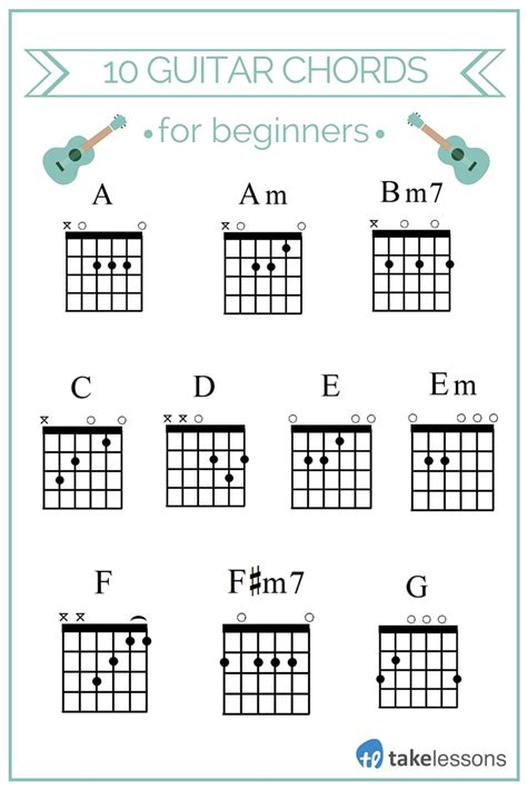 guitar tutorial you and i 10 essential easy guitar chords for beginners