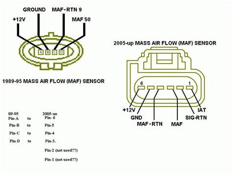 bmw e46 maf sensors wiring diagrams repair wiring scheme