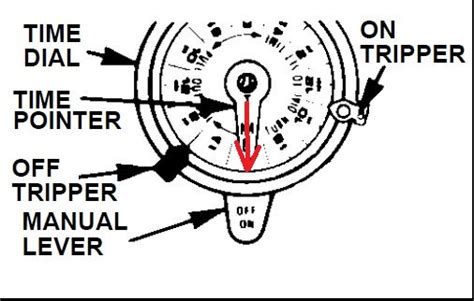 intermatic timer t101 wiring diagram intermatic free
