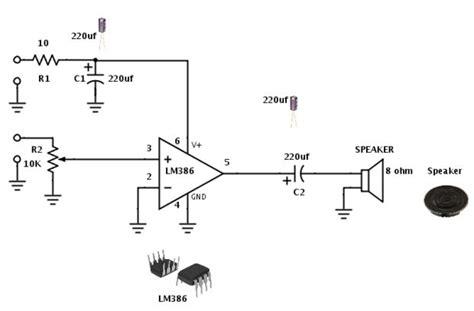 usb block diagram engine diagram and wiring diagram