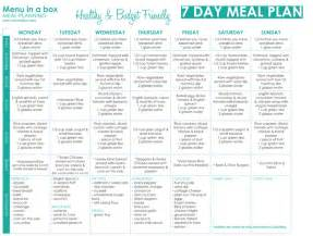menu for diabetic sugar diabetes diet menu liss cardio workout