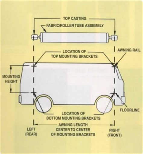 travel trailer awning replacement parts carefree awning motor parts diagram atwood furnace parts