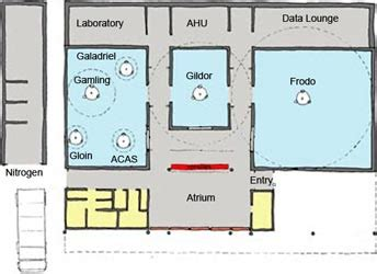 clinical laboratory floor plan laboratory university of birmingham