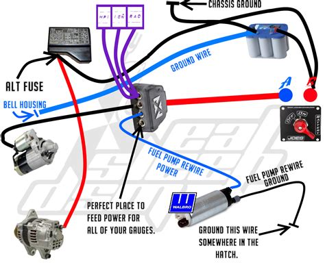 eclipse battery relocation diagram eclipse free engine