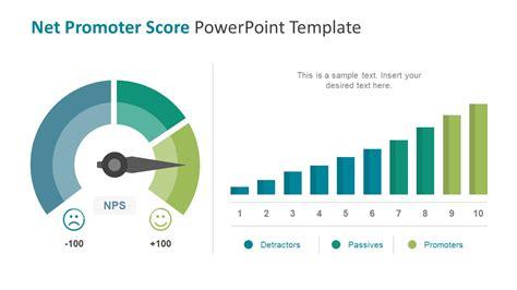 net promoter score survey template net promoter score presentation template slidemodel
