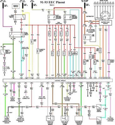 1993 mustang 5.0 engine swap