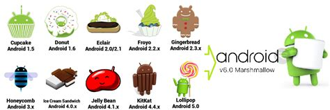 android versions new android marshmallow 6 0 version features android