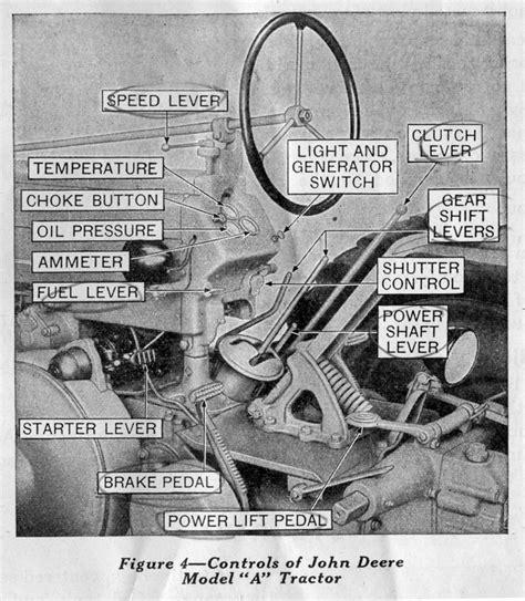 1950 deere b wiring diagram ammeter wiring diagram