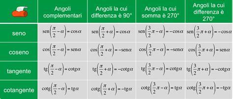 tavola goniometrica completa formule goniometriche degli angoli associati per superiori