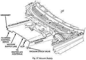 Brake Line Diagram 1999 Dodge Durango Environment Selector Switch