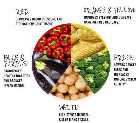 color for health food color benefits food health benefits warnings