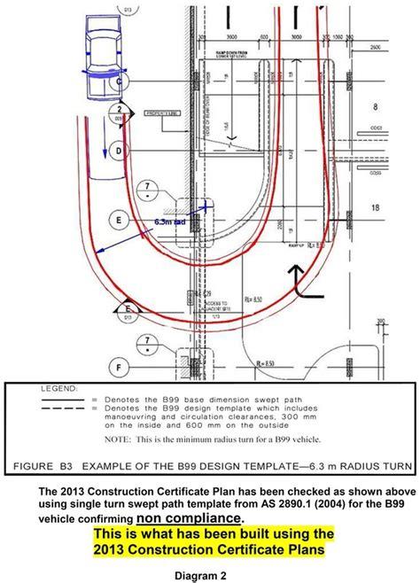vehicle swept path templates images templates design ideas