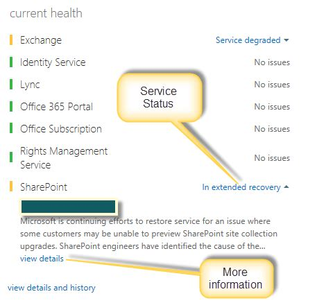 Office 365 Status by Service Status Archives European Sharepoint Office 365