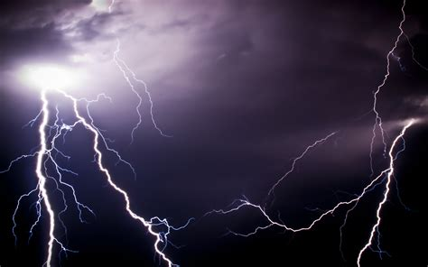 Of Lightning What A Lightning Tells Us About Fraud Fico