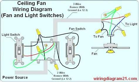 wiring diagram    switch   lights