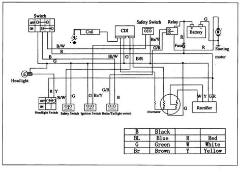 loncin 110cc wiring diagram wiring diagram and schematic