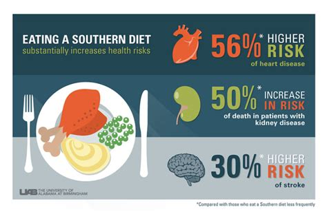 fixin to eat southern cooking for the southern at books southern style strikes again study finds diet
