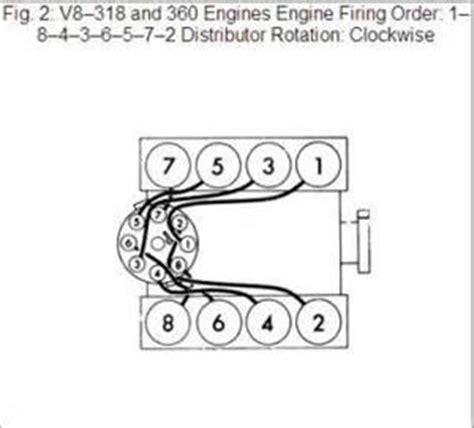 01 dodge ram 1500 spark wiring diagram wiring