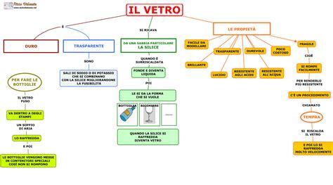 ccnl industria alimentare testo integrale il vetro sc media aiutodislessia net