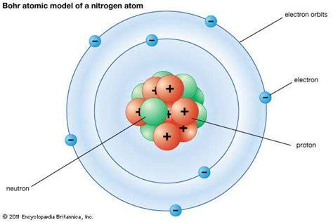labelled diagram of an atom bohr atomic model description development britannica