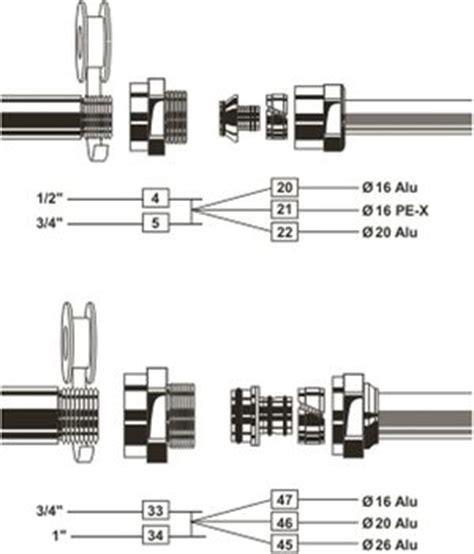wasserleitung kunststoff kleben anschluss an vorhandene rohrsysteme