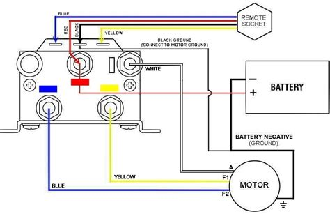 warn winch motor wiring diagram efcaviation