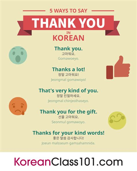 thank you letter to in korean learn korean by koreanclass101