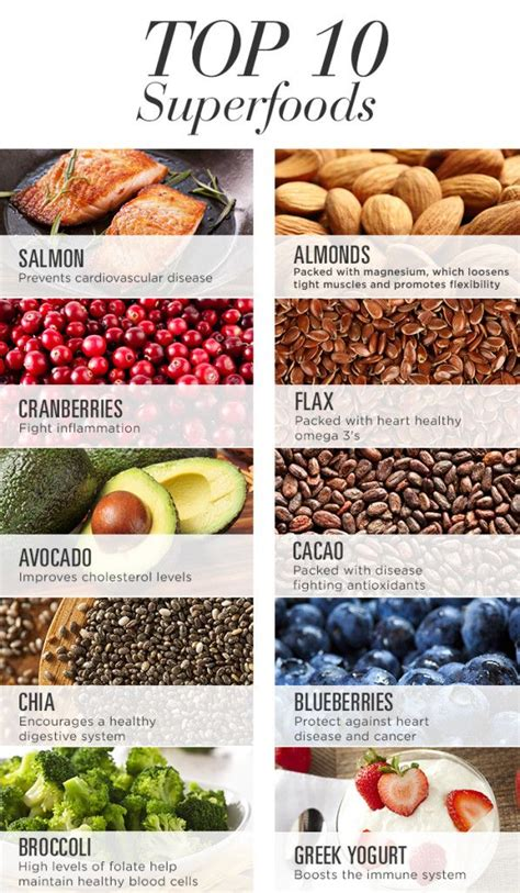 What Exactly Are Superfoods by 10 Superfoods You Should Be The Fabletics A