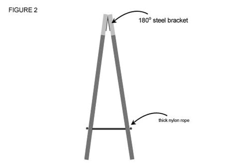 making a trestle home dzine home diy how to make trestles